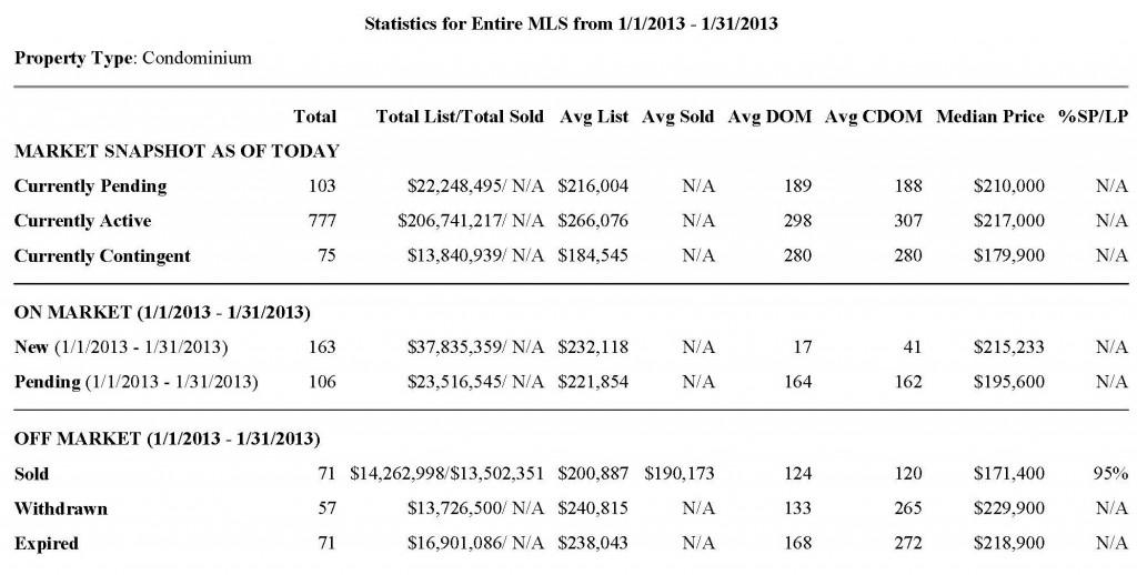 MLS Stats